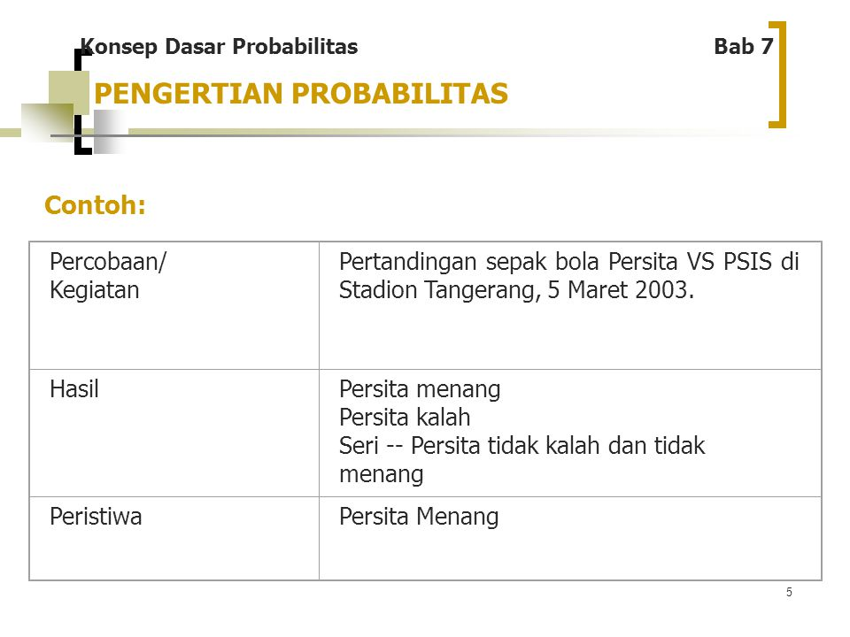 5 PENGERTIAN PROBABILITAS Percobaan/ Kegiatan Pertandingan sepak bola Persita VS PSIS di Stadion Tangerang, 5 Maret 2003. HasilPersita menang Persita