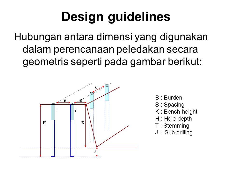 Faktor-faktor yang perlu dipertimbangkan dalam mendesain peledakan antara lain: 1.Blast hole diameter (diameter lubang bor) 2.Bench hight (tinggi jenjang) 3.Burden & Spacing 4.Rock Structure (struktur batuan) 5.Fragmentation (ukuran hasil peledakan) 6.Bench stability (kestabilan jenjang) 7.Environmental restriction (kendala2 lingkungan) 8.Explosive type (tipe bahan peledak)