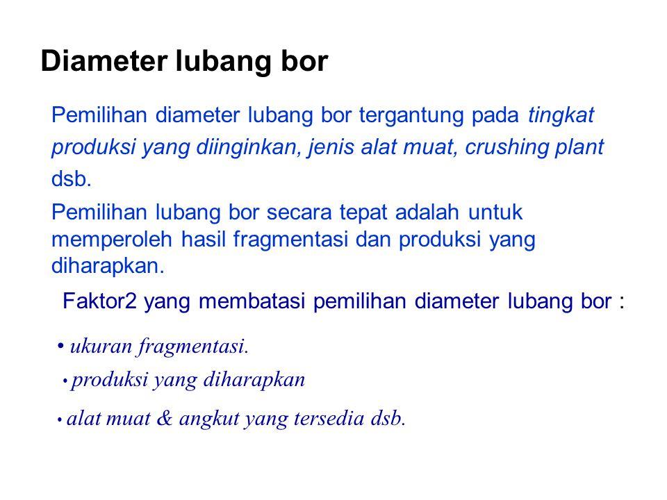 Design guidelines Hubungan antara dimensi yang digunakan dalam perencanaan peledakan secara geometris seperti pada gambar berikut: B S HK J B T T B : Burden S : Spacing K : Bench height H : Hole depth T : Stemming J : Sub drilling