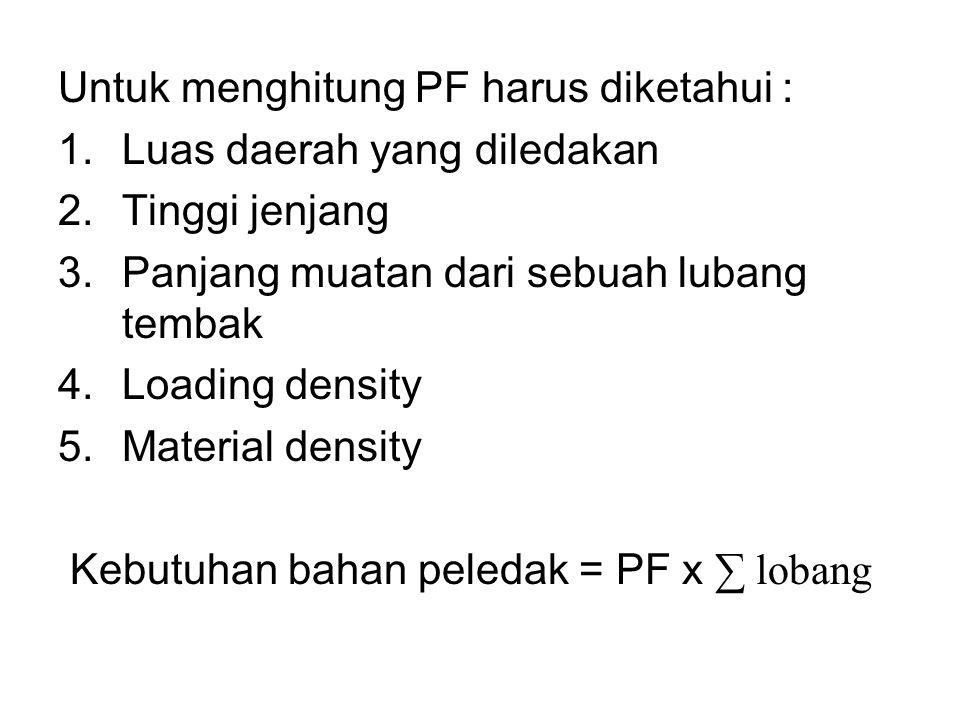 b.Perbandingan volume batuan yang akan diledakan dengan berat penggunaan bahan peledak (m 3 /kg).