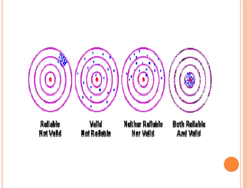 Ada dua macam validitas logis yang dapat dicapai oleh sebuah insntrumen,yaitu : valdiditas isi dan validitas konstrak (construct validity) Validitas isi bagi sebuah instrumen menunjuk suatu kondisi sebuah instrumen yang disusun berdasarkan isi materi pelajaran yang di evaluasi.