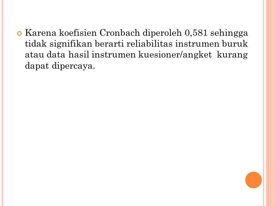 Karena koefisien Cronbach diperoleh 0,581 sehingga tidak signifikan berarti reliabilitas instrumen buruk atau data hasil instrumen kuesioner/angket kurang dapat dipercaya.