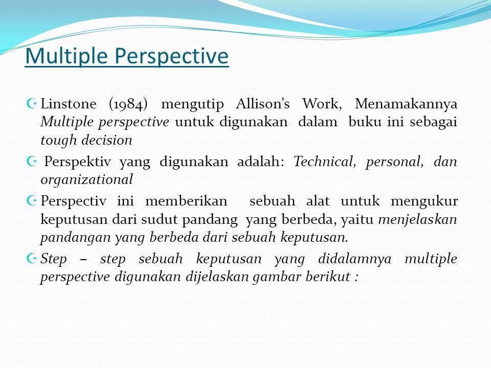 Multiple Perspective  Linstone (1984) mengutip Allison's Work, Menamakannya Multiple perspective untuk digunakan dalam buku ini sebagai tough decisio