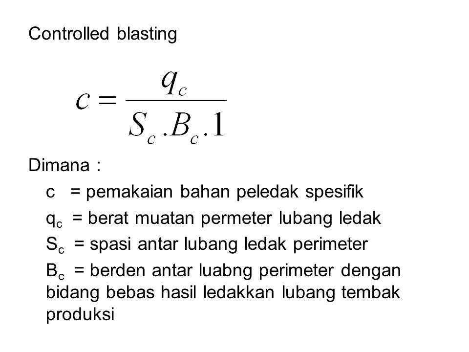 Controlled blasting Dimana : c = pemakaian bahan peledak spesifik q c = berat muatan permeter lubang ledak S c = spasi antar lubang ledak perimeter B