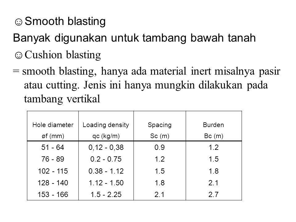 ☺ Smooth blasting Banyak digunakan untuk tambang bawah tanah ☺Cushion blasting = smooth blasting, hanya ada material inert misalnya pasir atau cutting