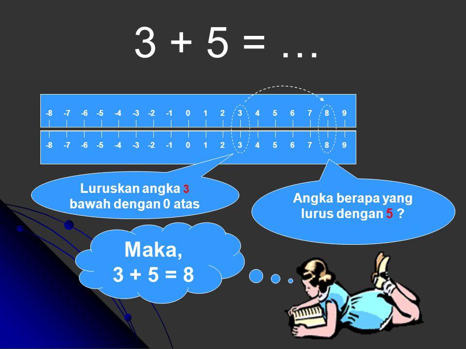 Pada penjumlahan : Ditambah positif, hitung dari nol ke kanan sebanyak bilangan tsb, dan tandai. Ditambah negatif, hitung dari nol ke kiri sebanyak bi