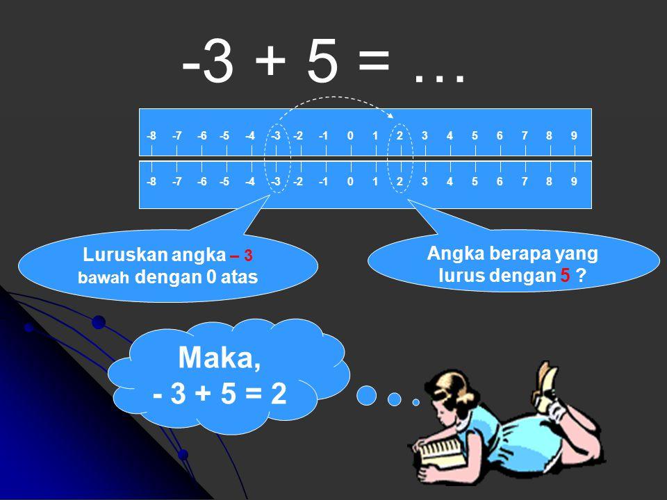 3 + 5 = … Maka, 3 + 5 = 8 -8 -7 -6 -5 -4 -3 -2 -1 0 1 2 3 4 5 6 7 8 9 Angka berapa yang lurus dengan 5 ? Luruskan angka 3 bawah dengan 0 atas