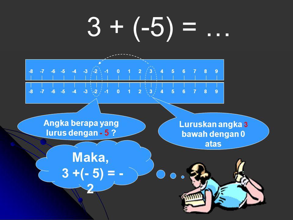 Maka, - 3 + 5 = 2 -8 -7 -6 -5 -4 -3 -2 -1 0 1 2 3 4 5 6 7 8 9 Angka berapa yang lurus dengan 5 ? Luruskan angka – 3 bawah dengan 0 atas -3 + 5 = …