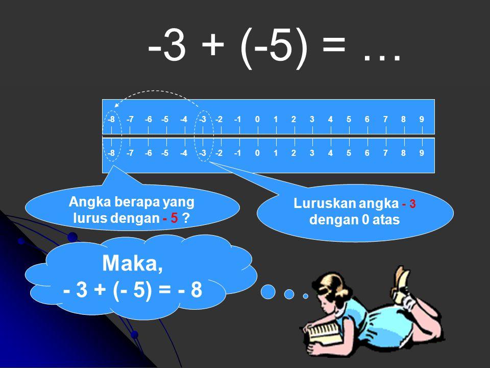 3 + (-5) = … Maka, 3 +(- 5) = - 2 -8 -7 -6 -5 -4 -3 -2 -1 0 1 2 3 4 5 6 7 8 9 Angka berapa yang lurus dengan - 5 ? Luruskan angka 3 bawah dengan 0 ata