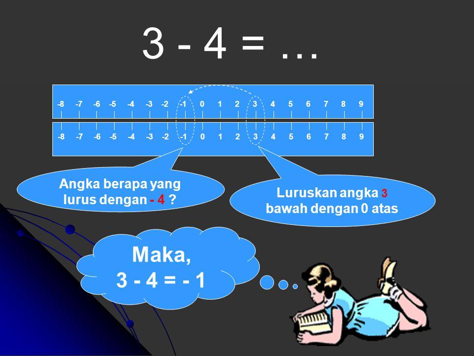 Pada pengurangan : dikurang positif, hitung dari nol ke kiri sebanyak bilangan tsb, dan tandai. dikurang negatif, hitung dari nol ke kanan sebanyak bi