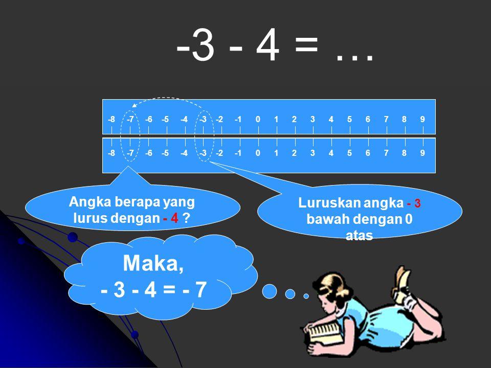 Maka, 3 – (- 4) = 7 3 – (-4) = … -8 -7 -6 -5 -4 -3 -2 -1 0 1 2 3 4 5 6 7 8 9 Luruskan angka 3 bawah dengan 0 atas Angka berapa yang lurus dengan 4 ?