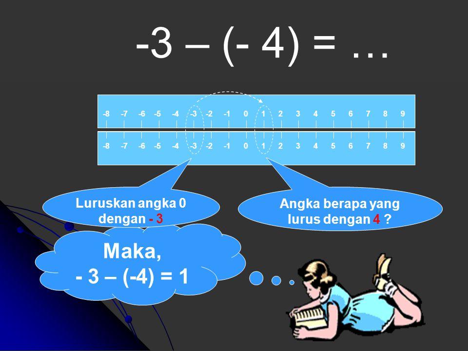 Maka, - 3 - 4 = - 7 -8 -7 -6 -5 -4 -3 -2 -1 0 1 2 3 4 5 6 7 8 9 Angka berapa yang lurus dengan - 4 ? Luruskan angka - 3 bawah dengan 0 atas -3 - 4 = …