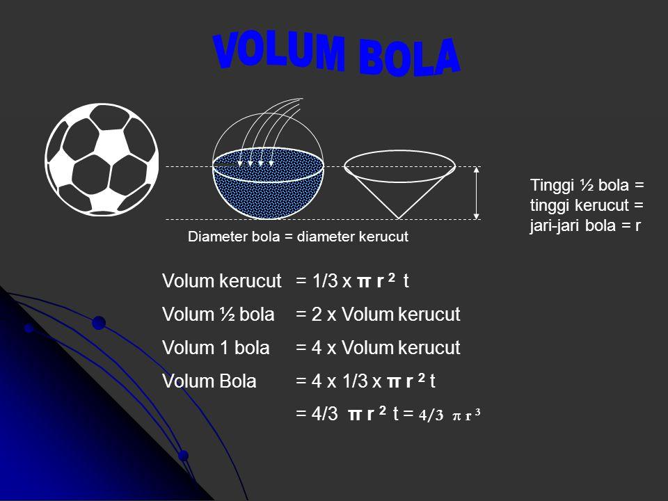 Tinggi kerucut = tinggi tabung 1 2 3 Volum tabung= π r 2 t Volum tabung= 3 x Volum kerucut Volum kerucut= 1/3 Volum tabung = 1/3 x π r 2 t Diameter ke