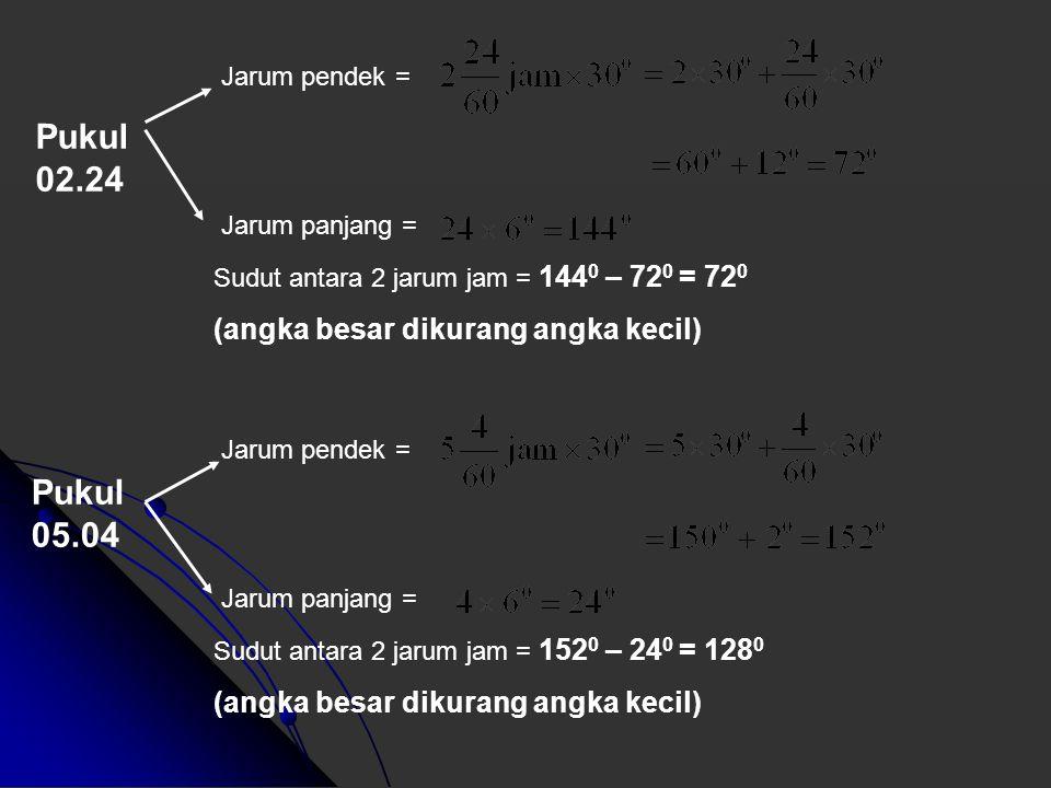 12 2 7 8 9 10 11 1 3 4 5 6 Jarum pendek Pergeseran dihitung dari angka 12, satu putaran waktu = 12 jam, satu putaran sudut = 360 0 Maka pergeseran sat