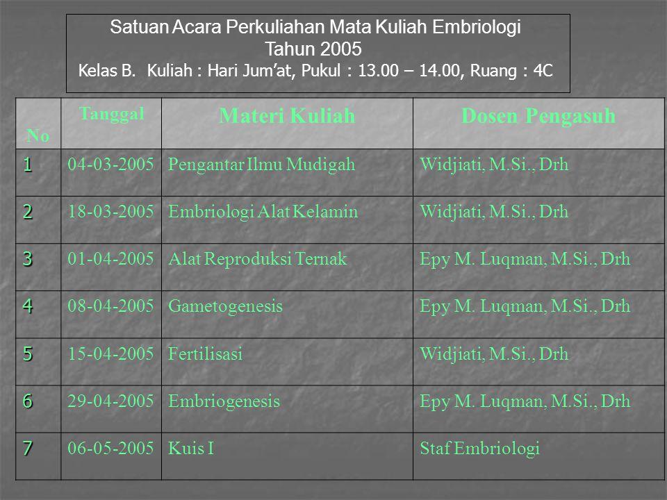 Satuan Acara Perkuliahan Mata Kuliah Embriologi Tahun 2005 Kelas B. Kuliah : Hari Jum'at, Pukul : 13.00 – 14.00, Ruang : 4C No Tanggal Materi KuliahDo