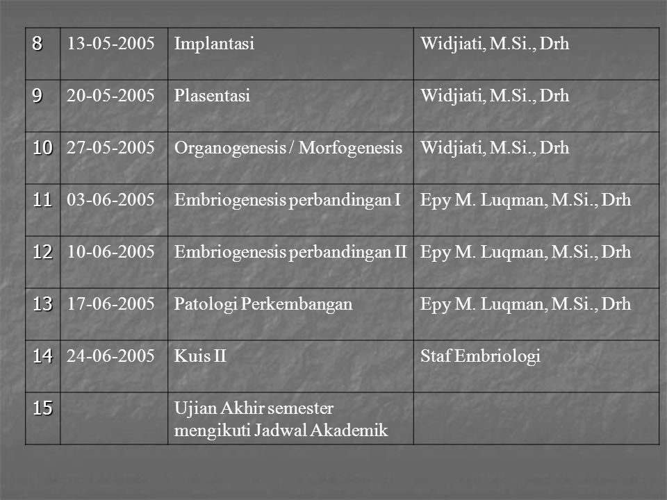 8 13-05-2005ImplantasiWidjiati, M.Si., Drh 9 20-05-2005PlasentasiWidjiati, M.Si., Drh 10 27-05-2005Organogenesis / MorfogenesisWidjiati, M.Si., Drh 11