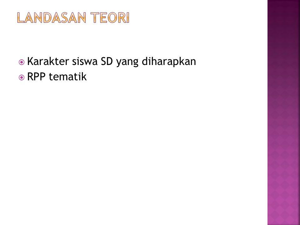  Karakter siswa SD yang diharapkan  RPP tematik