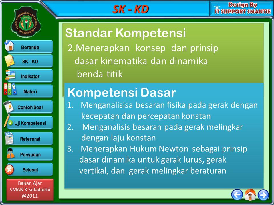 Bahan Ajar SMAN 3 Sukabumi @2011 Bahan Ajar SMAN 3 Sukabumi @2011 SK - KD Standar Kompetensi 2.Menerapkan konsep dan prinsip dasar kinematika dan dina