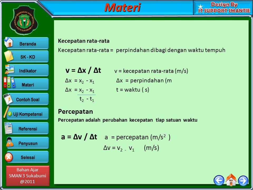 Bahan Ajar SMAN 3 Sukabumi @2011 Bahan Ajar SMAN 3 Sukabumi @2011 1.Jika jarak Ciledug – Blok M adalah 100Km.