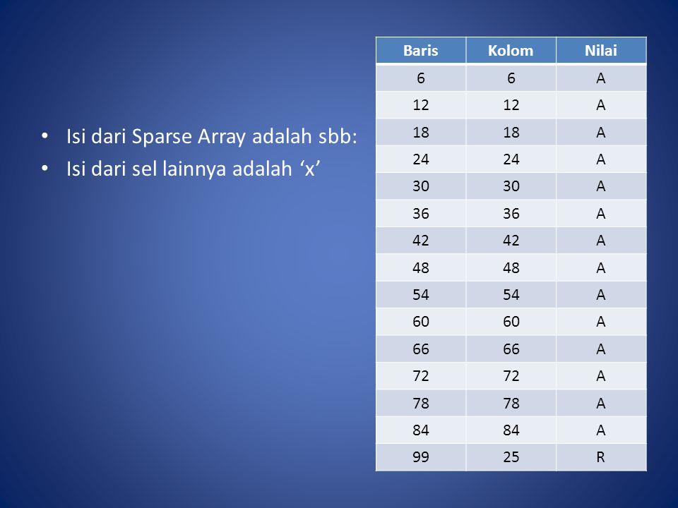 Isi dari Sparse Array adalah sbb: Isi dari sel lainnya adalah 'x' BarisKolomNilai 66A 12 A 18 A 24 A 30 A 36 A 42 A 48 A 54 A 60 A 66 A 72 A 78 A 84 A