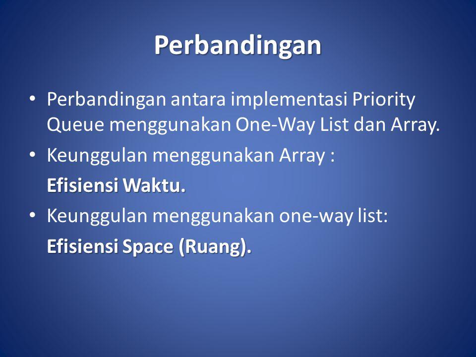 Perbandingan Perbandingan antara implementasi Priority Queue menggunakan One-Way List dan Array. Keunggulan menggunakan Array : Efisiensi Waktu. Keung