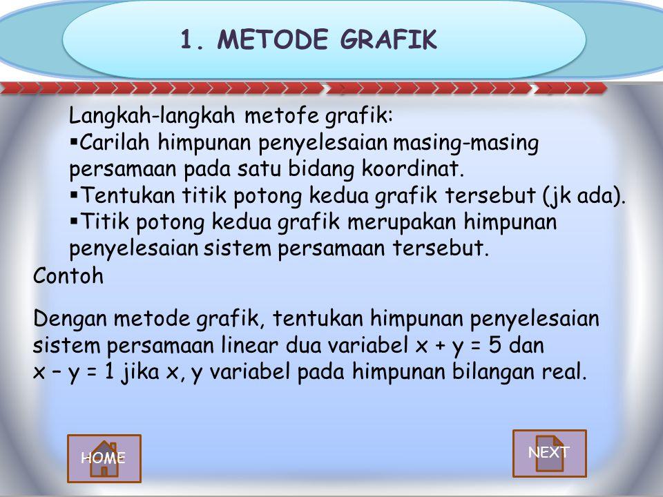 METODE GRAFIK METODE GABUNGAN METODE SUBTITUSI METODE ELIMINASI PENYELESAIAN SISTEM PERSAMAAN LINEAR DUA VARIABEL