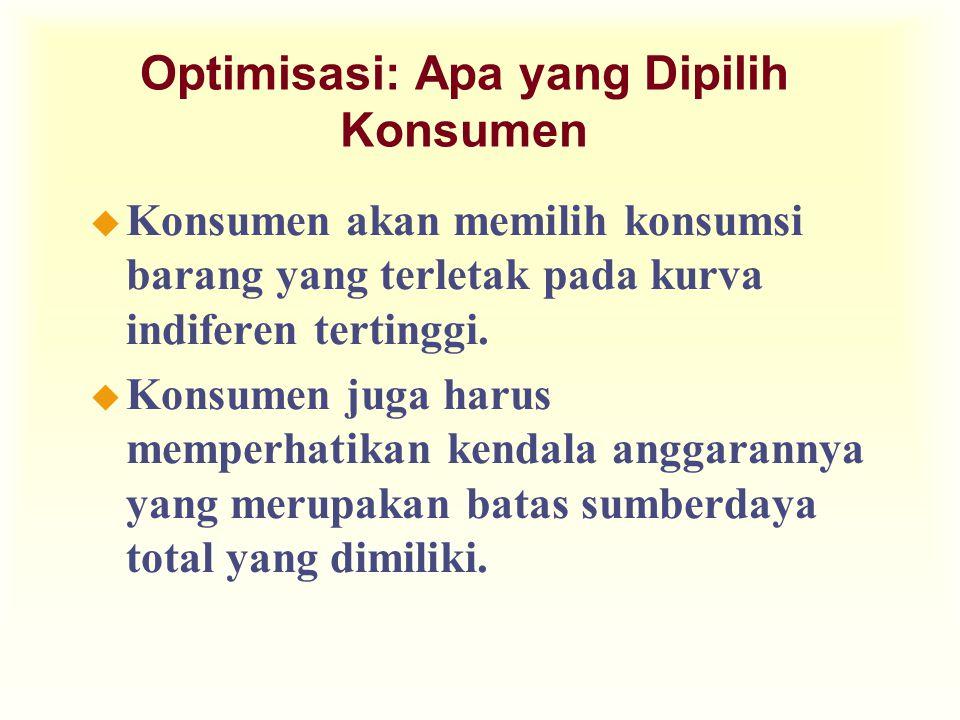 Optimisasi: Apa yang Dipilih Konsumen u Kombinasi kurva indiferen dan kendalan anggaran menentukan pilihan konsumen yang optimum.
