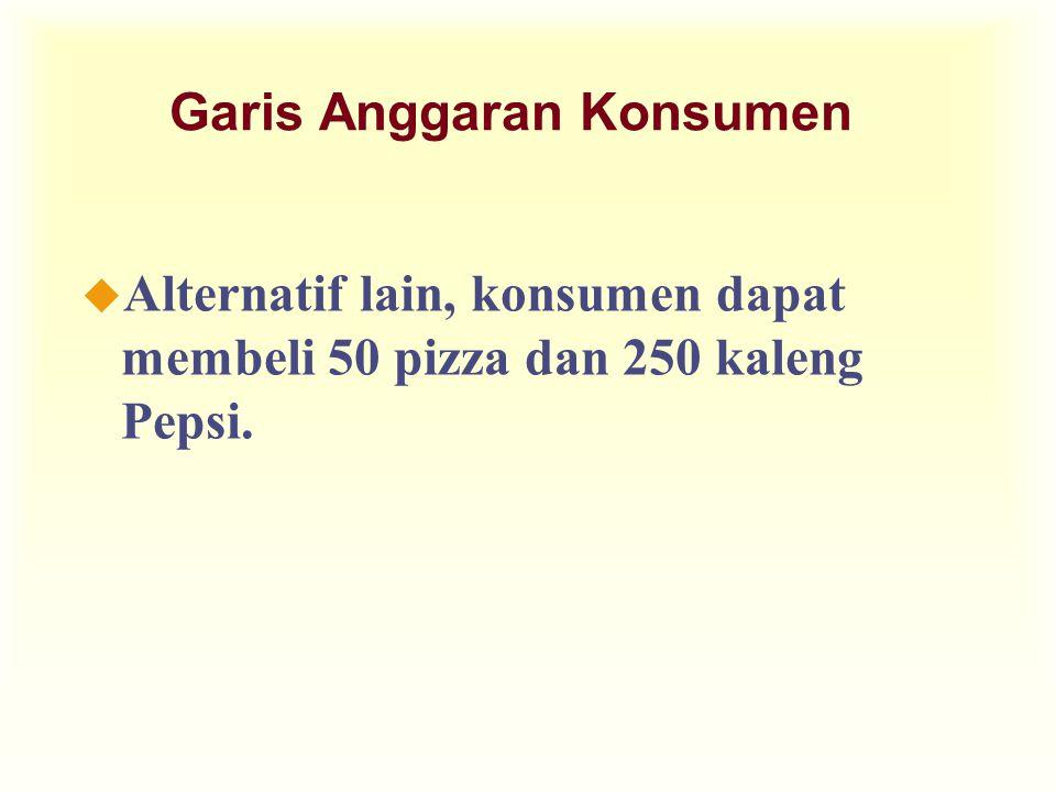 Garis Anggaran Konsumen u Alternatif lain, konsumen dapat membeli 50 pizza dan 250 kaleng Pepsi.