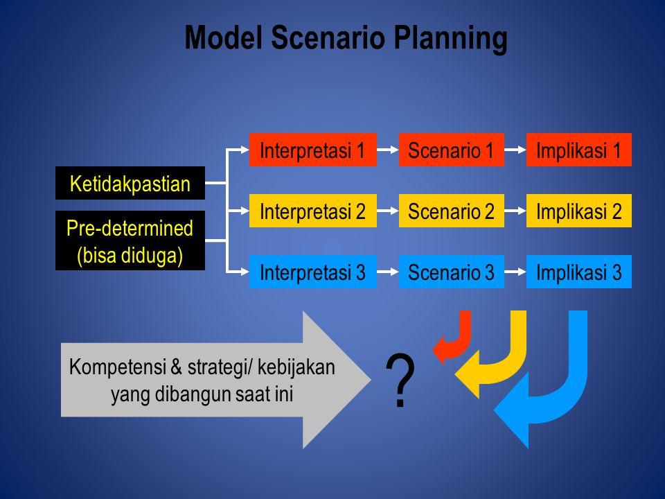 Ketidakpastian Pre-determined (bisa diduga) Interpretasi 1 Interpretasi 2 Interpretasi 3 Scenario 1 Scenario 2 Scenario 3 Implikasi 1 Implikasi 2 Implikasi 3 Kompetensi & strategi/ kebijakan yang dibangun saat ini Model Scenario Planning ?