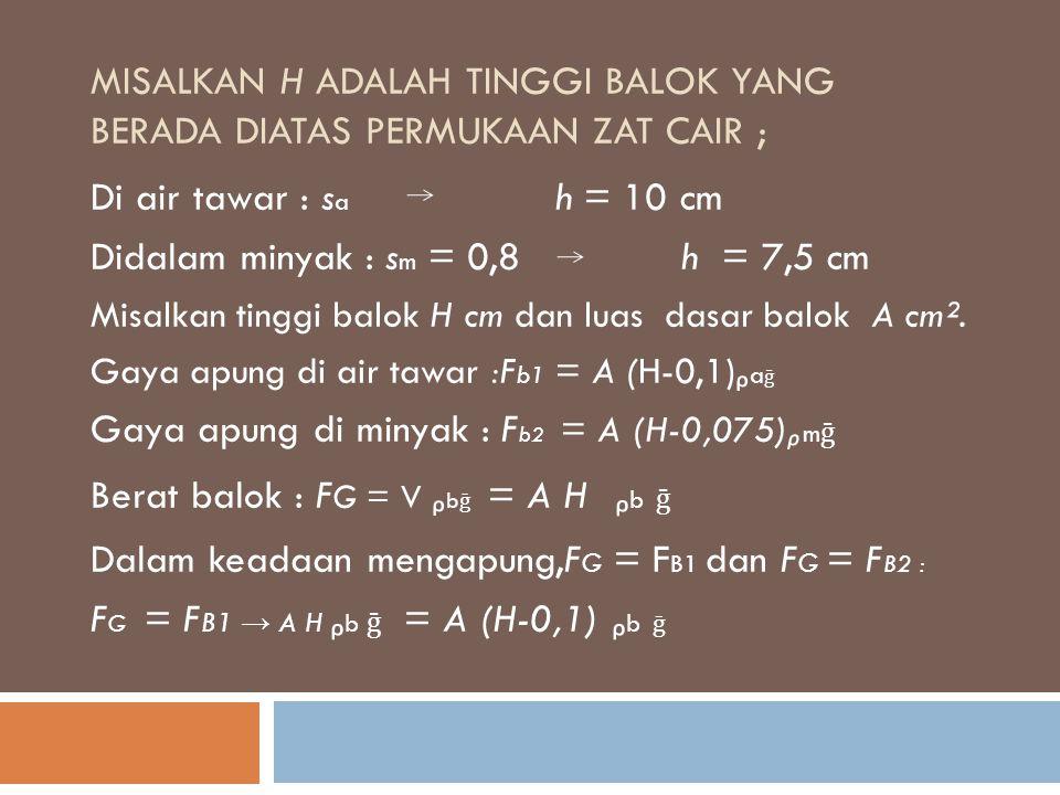 H ᵨ B = H ᵨ A - 0,1 ᵨ A = 1000 H – 100 F G = F B2 → AH ᵨ B Ḡ = A(H-0,075) ᵨ M Ḡ H ᵨ B = H ᵨ M – 0,075 ᵨ M = 800H - 60 Dengan menyamakan persamaan (1) dan (2) 1000 H – 100 = 800 H – 60 → H =0,20m Subtitusi nilai tersebut kedalam persamaan (1) : 0,20 ᵨ b = 1000 x 0,20 – 100 ᵨ b = 500 Kg/m