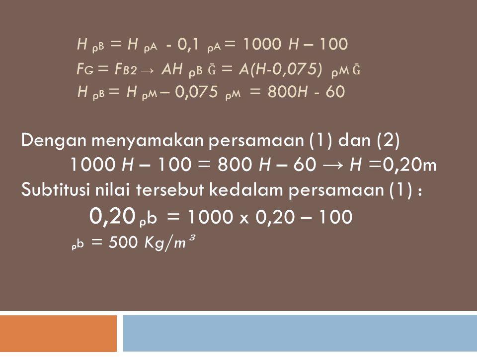 H ᵨ B = H ᵨ A - 0,1 ᵨ A = 1000 H – 100 F G = F B2 → AH ᵨ B Ḡ = A(H-0,075) ᵨ M Ḡ H ᵨ B = H ᵨ M – 0,075 ᵨ M = 800H - 60 Dengan menyamakan persamaan (1)