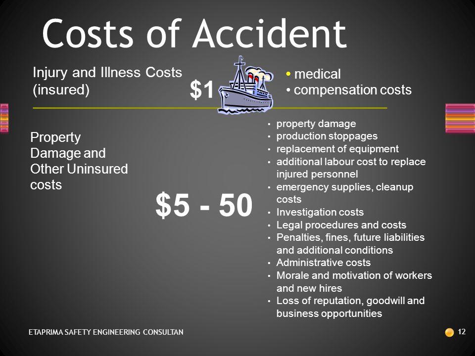 1.5. Teori Gunung Es Manfaat yang terlihat Penerapan Keselamatan dan Kesehatan Kerja Menghindari/ mencegah kerugian akibat kecelakaan 5 s/d 50 X Kerus