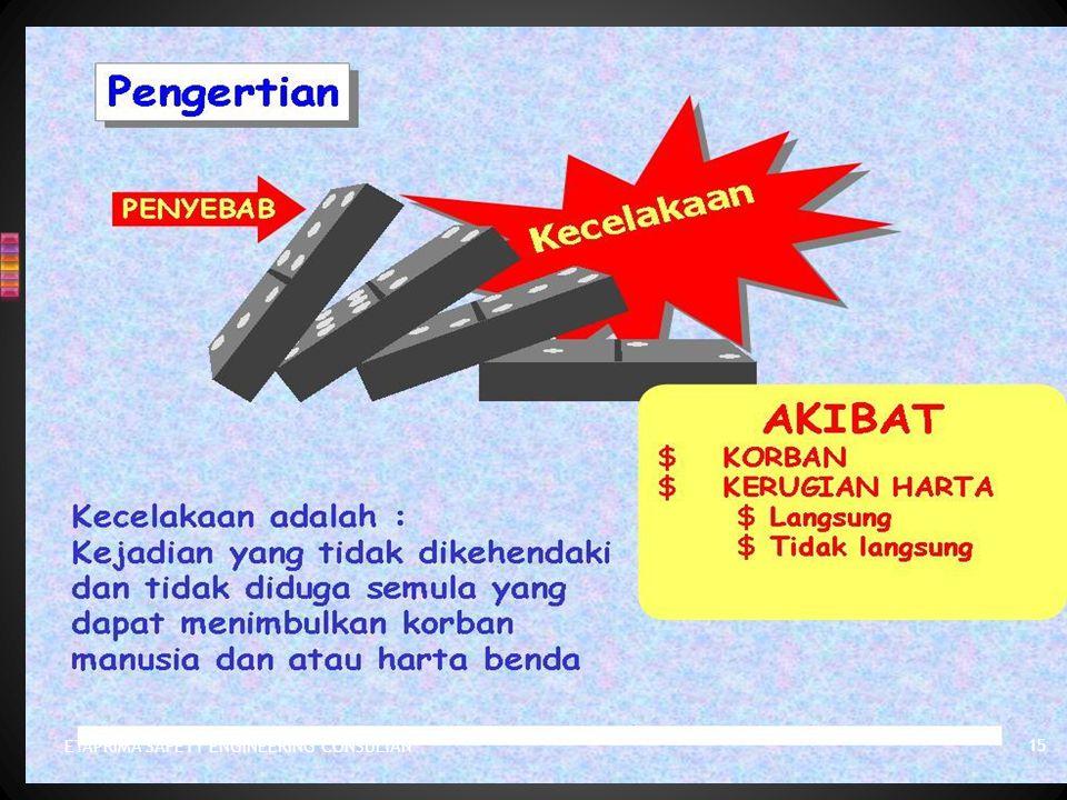 III. KECELAKAAN KERJA DAN PENCEGAHAN KECELAKAAN KERJA ETAPRIMA SAFETY ENGINEERING CONSULTAN 14