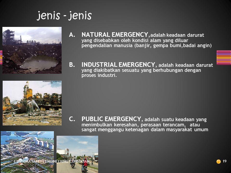 KEADAAN DARURAT (emergency)  Pengaktifan sistem  Prosedur evakuasi  Mobilitas sumber- sumber daya  Pelaporan  Pengamanan  Pusat komando pengenda