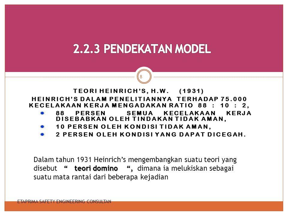 IV. PRINSIP DASAR PENCEGAHAN ETAPRIMA SAFETY ENGINEERING CONSULTAN 28