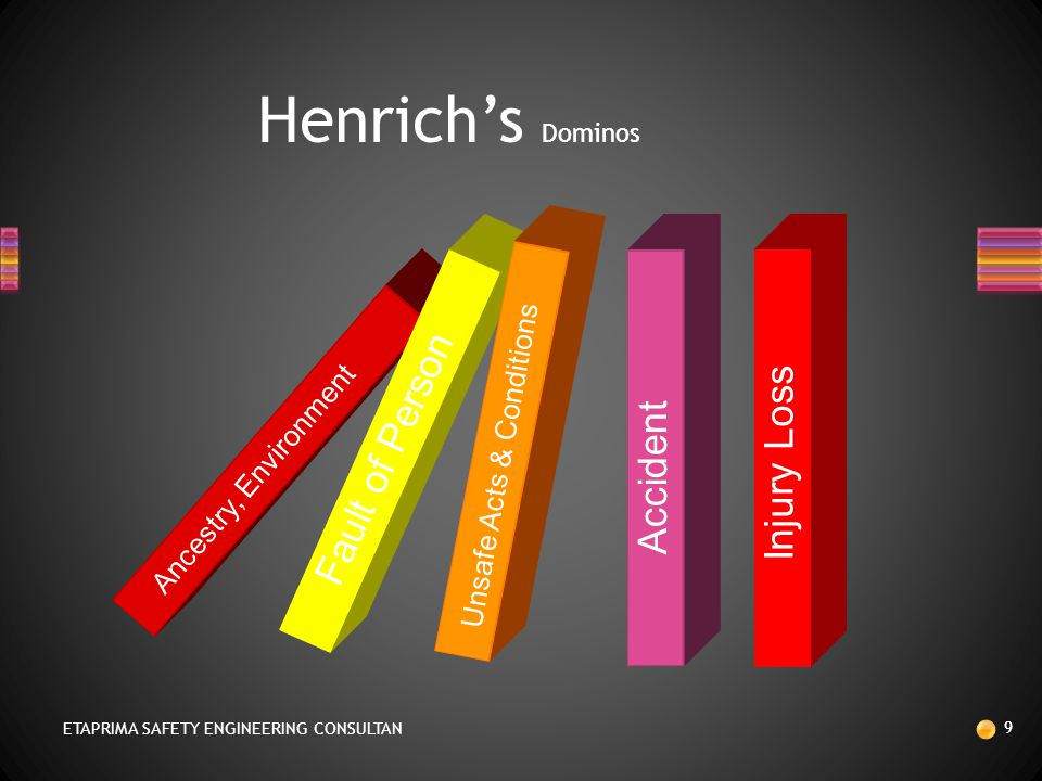 Henrich's Dominos Injury Loss Accident Unsafe Acts & Conditions Fault of Person Ancestry, Environment ETAPRIMA SAFETY ENGINEERING CONSULTAN 9