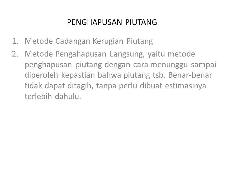 Contoh Koperasi Gemah Ripah adalah sebuah koperasi pemasaran yang berlokasi di Bandung.