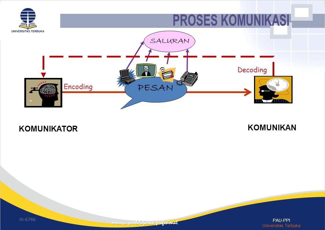 th-6786 PAU-PPI Universitas Terbuka Decoding Encoding PESAN SALURAN KOMUNIKATOR KOMUNIKAN