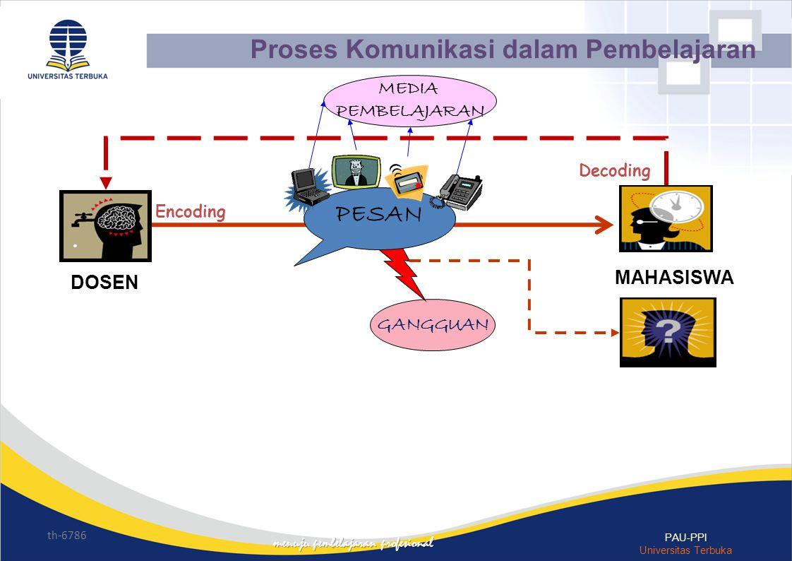 th-6786 PAU-PPI Universitas Terbuka Decoding Encoding GANGGUAN PESAN MEDIA PEMBELAJARAN DOSEN MAHASISWA Proses Komunikasi dalam Pembelajaran