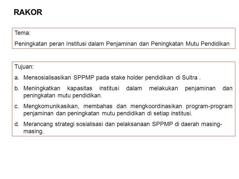 RAKOR Tema: Peningkatan peran Institusi dalam Penjaminan dan Peningkatan Mutu Pendidikan Tujuan: a.Mensosialisasikan SPPMP pada stake holder pendidika