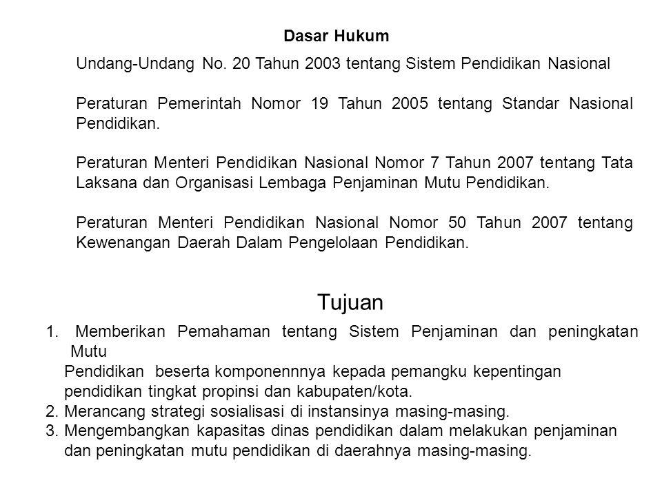 Undang-Undang No. 20 Tahun 2003 tentang Sistem Pendidikan Nasional Peraturan Pemerintah Nomor 19 Tahun 2005 tentang Standar Nasional Pendidikan. Perat