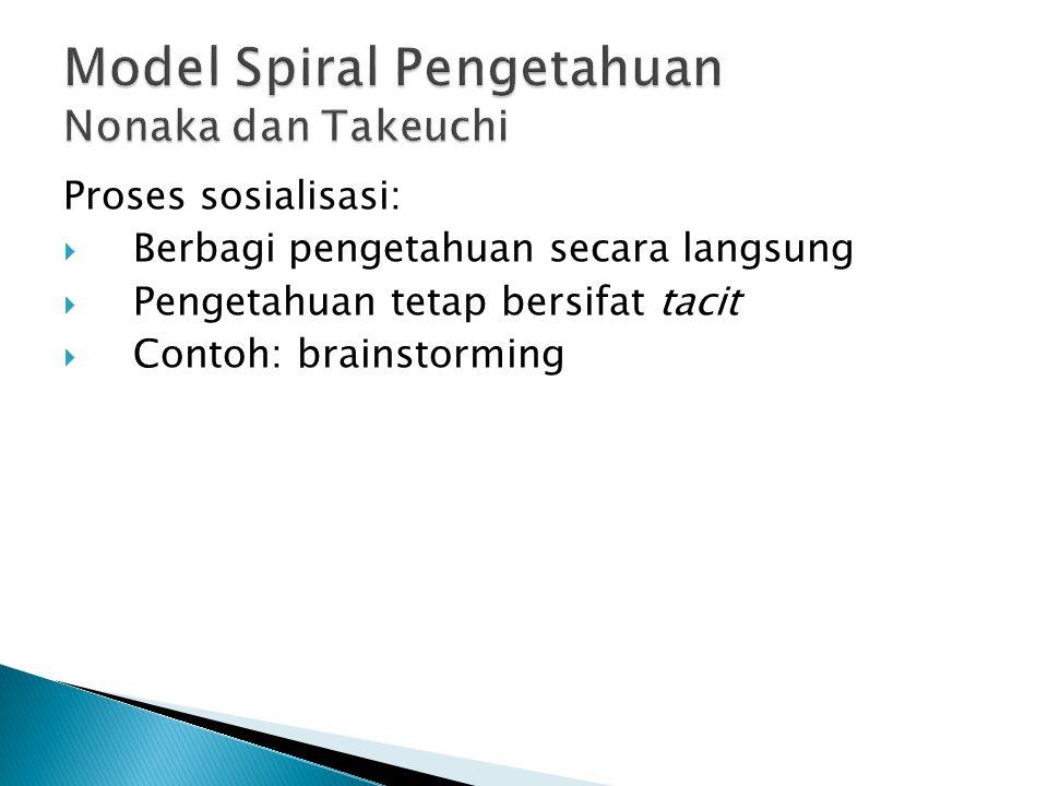 Proses sosialisasi:  Berbagi pengetahuan secara langsung  Pengetahuan tetap bersifat tacit  Contoh: brainstorming