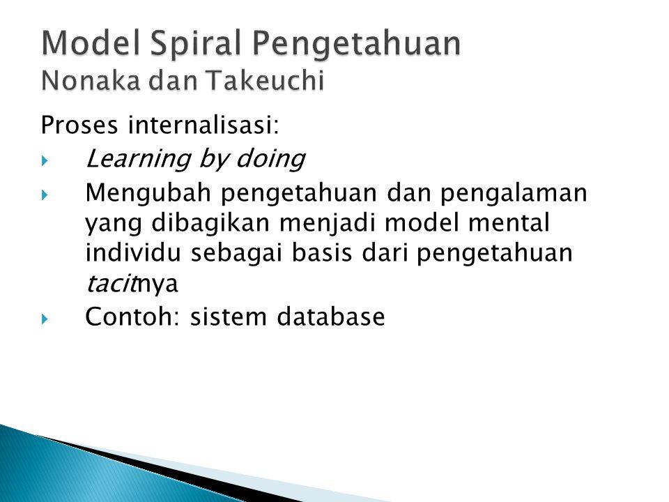 Proses internalisasi:  Learning by doing  Mengubah pengetahuan dan pengalaman yang dibagikan menjadi model mental individu sebagai basis dari pengetahuan tacitnya  Contoh: sistem database