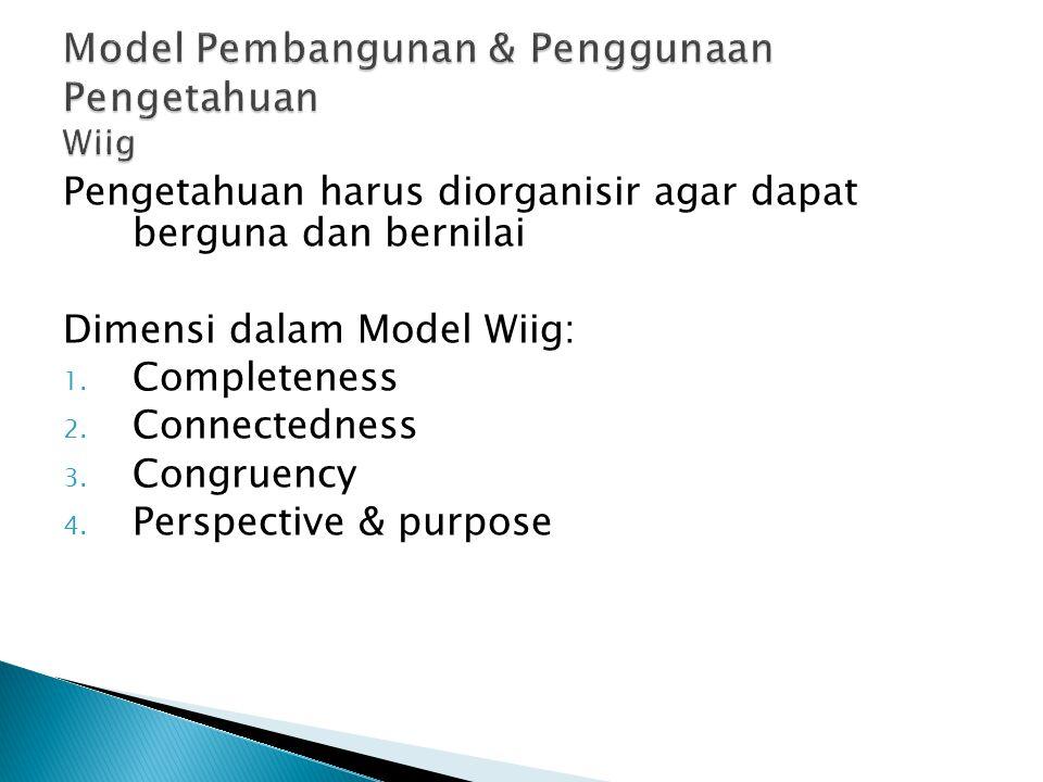 Pengetahuan harus diorganisir agar dapat berguna dan bernilai Dimensi dalam Model Wiig: 1.