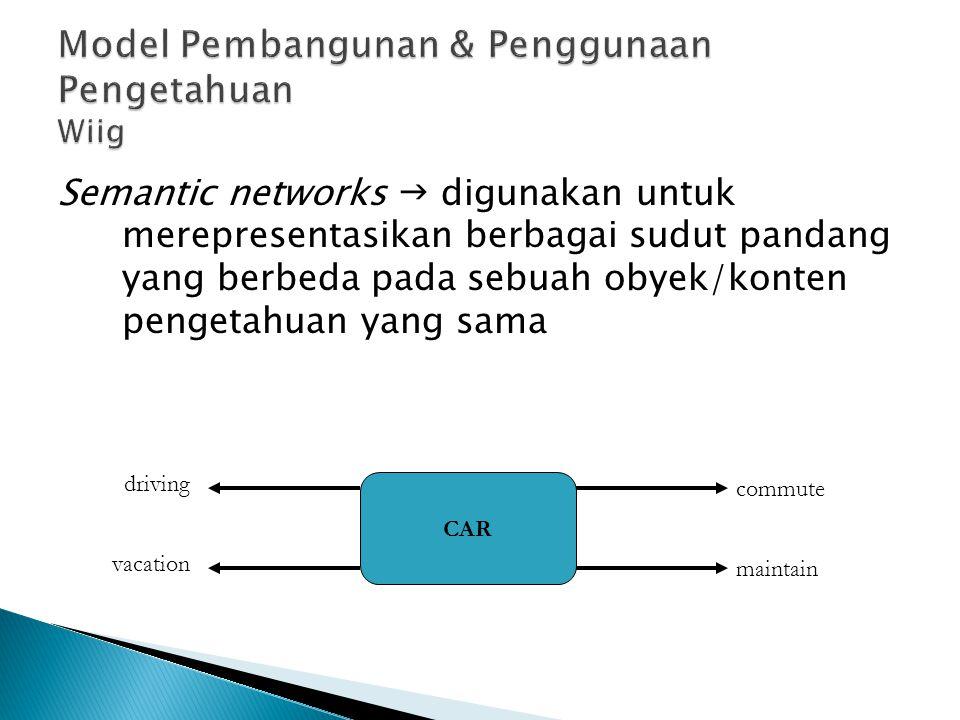 Semantic networks  digunakan untuk merepresentasikan berbagai sudut pandang yang berbeda pada sebuah obyek/konten pengetahuan yang sama CAR commute maintain driving vacation