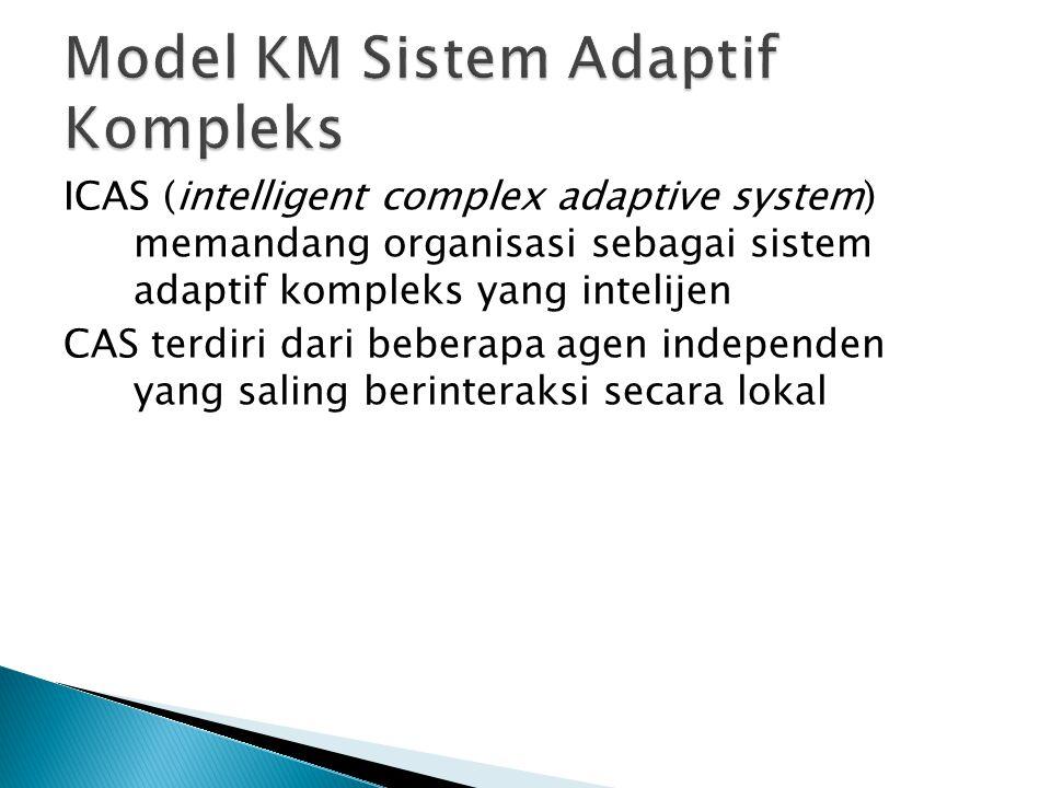 ICAS (intelligent complex adaptive system) memandang organisasi sebagai sistem adaptif kompleks yang intelijen CAS terdiri dari beberapa agen independen yang saling berinteraksi secara lokal