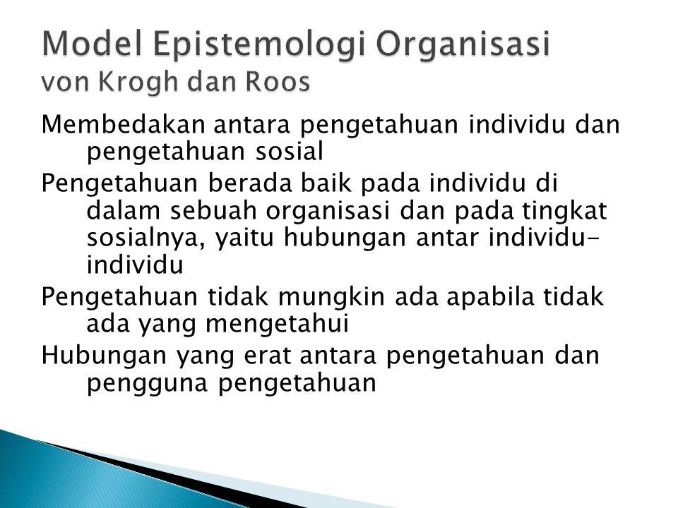 Faktor penentu kesuksesan KM dalam organisasi: 1.Mind-set individu 2.