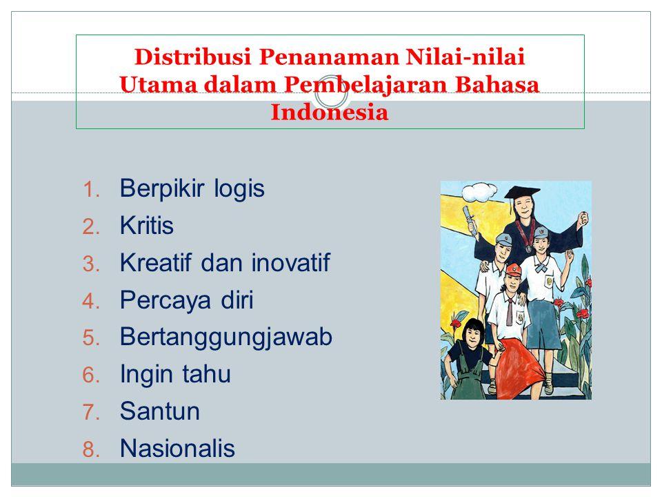 Distribusi Penanaman Nilai-nilai Utama dalam Pembelajaran Bahasa Indonesia  Berpikir logis  Kritis  Kreatif dan inovatif  Percaya diri  Bert
