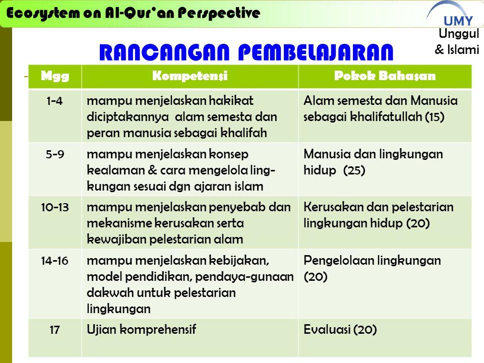 Ecosystem on Al-Qur'an Perspective Unggul & Islami RANCANGAN PEMBELAJARAN MggKompetensiPokok Bahasan 1-41-4mampu menjelaskan hakikat diciptakannya alam semesta dan peran manusia sebagai khalifah Alam semesta dan Manusia sebagai khalifatullah (15) 5-9mampu menjelaskan konsep kealaman & cara mengelola ling- kungan sesuai dgn ajaran islam Manusia dan lingkungan hidup (25) 10-13mampu menjelaskan penyebab dan mekanisme kerusakan serta kewajiban pelestarian alam Kerusakan dan pelestarian lingkungan hidup (20) 14-16mampu menjelaskan kebijakan, model pendidikan, pendaya-gunaan dakwah untuk pelestarian lingkungan Pengelolaan lingkungan (20) 17Ujian komprehensifEvaluasi (20)