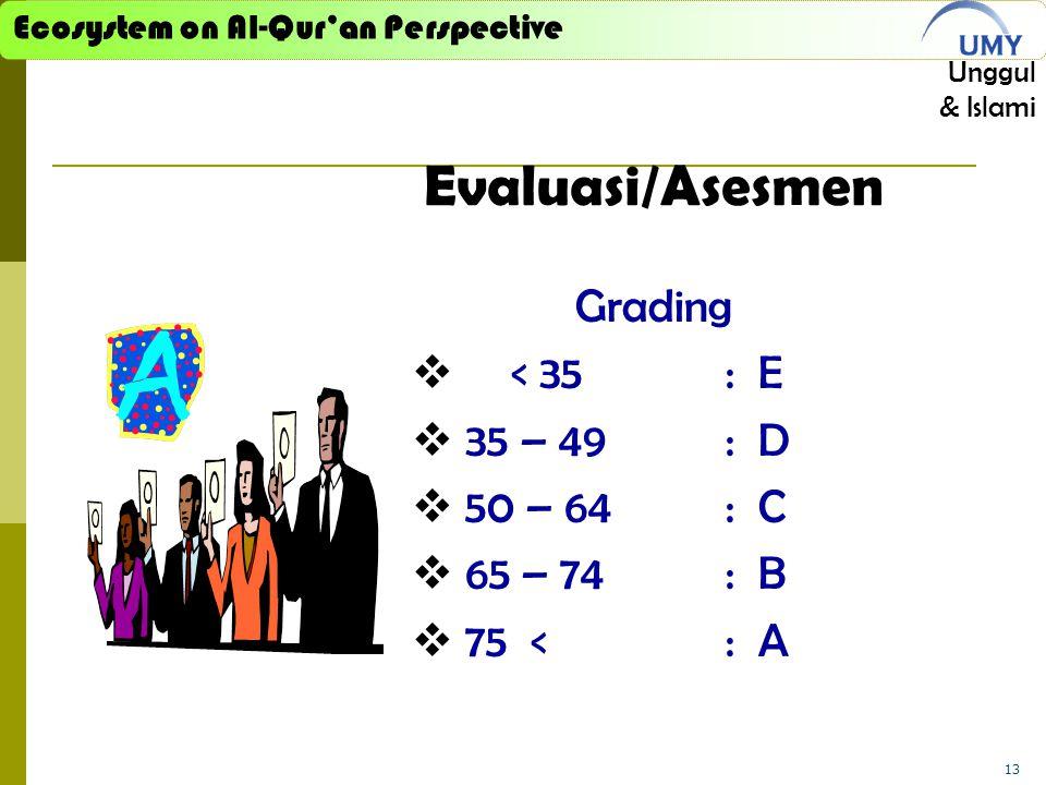 Ecosystem on Al-Qur'an Perspective Unggul & Islami 13 Grading  < 35: E  35 – 49: D  50 – 64: C  65 – 74: B  75 <: A Evaluasi/Asesmen
